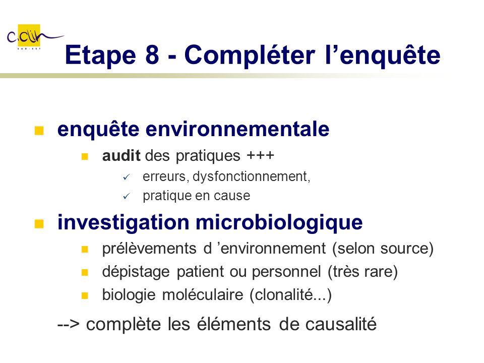 Etape 8 - Compléter lenquête enquête environnementale audit des pratiques +++ erreurs, dysfonctionnement, pratique en cause investigation microbiologi