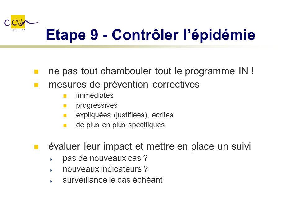 Etape 9 - Contrôler lépidémie ne pas tout chambouler tout le programme IN ! mesures de prévention correctives immédiates progressives expliquées (just