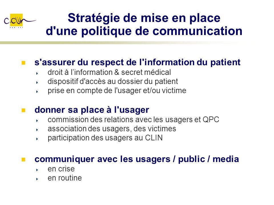 Stratégie de mise en place d'une politique de communication s'assurer du respect de l'information du patient droit à linformation & secret médical dis