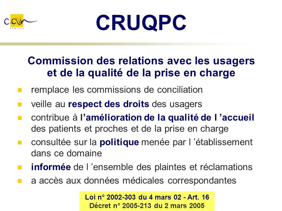 CRUQPC Commission des relations avec les usagers et de la qualité de la prise en charge remplace les commissions de conciliation veille au respect des