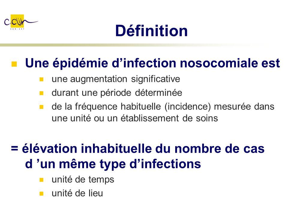 Définition Une épidémie dinfection nosocomiale est une augmentation significative durant une période déterminée de la fréquence habituelle (incidence)