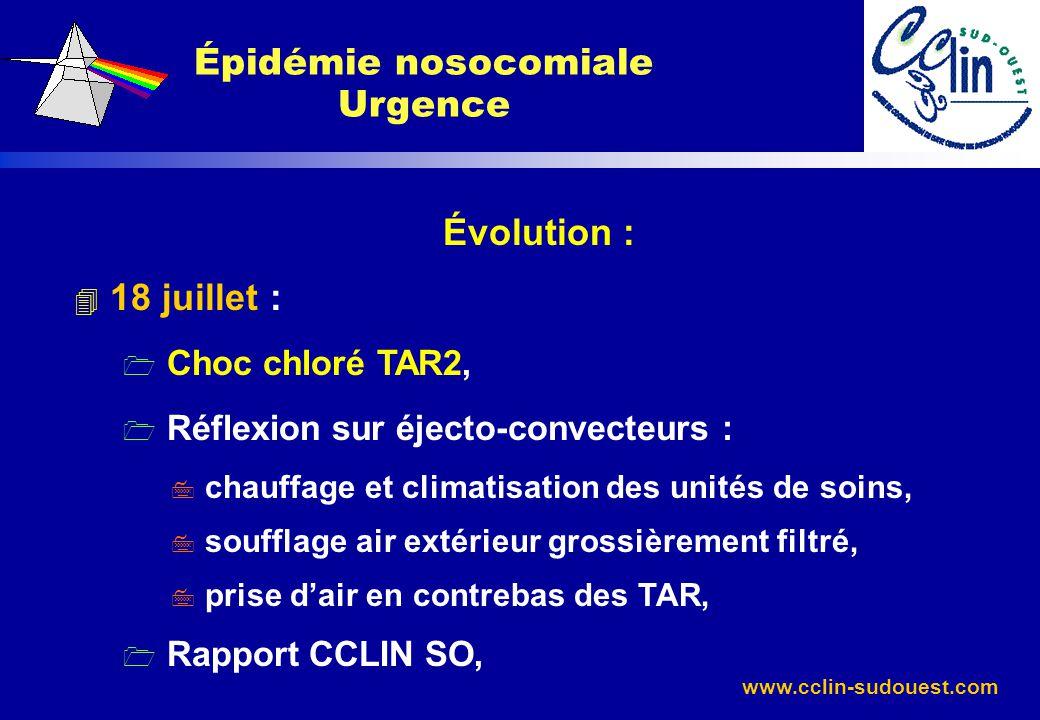 www.cclin-sudouest.com Évolution : 4 18 juillet : 1 Choc chloré TAR2, 1 Réflexion sur éjecto-convecteurs : 7 chauffage et climatisation des unités de