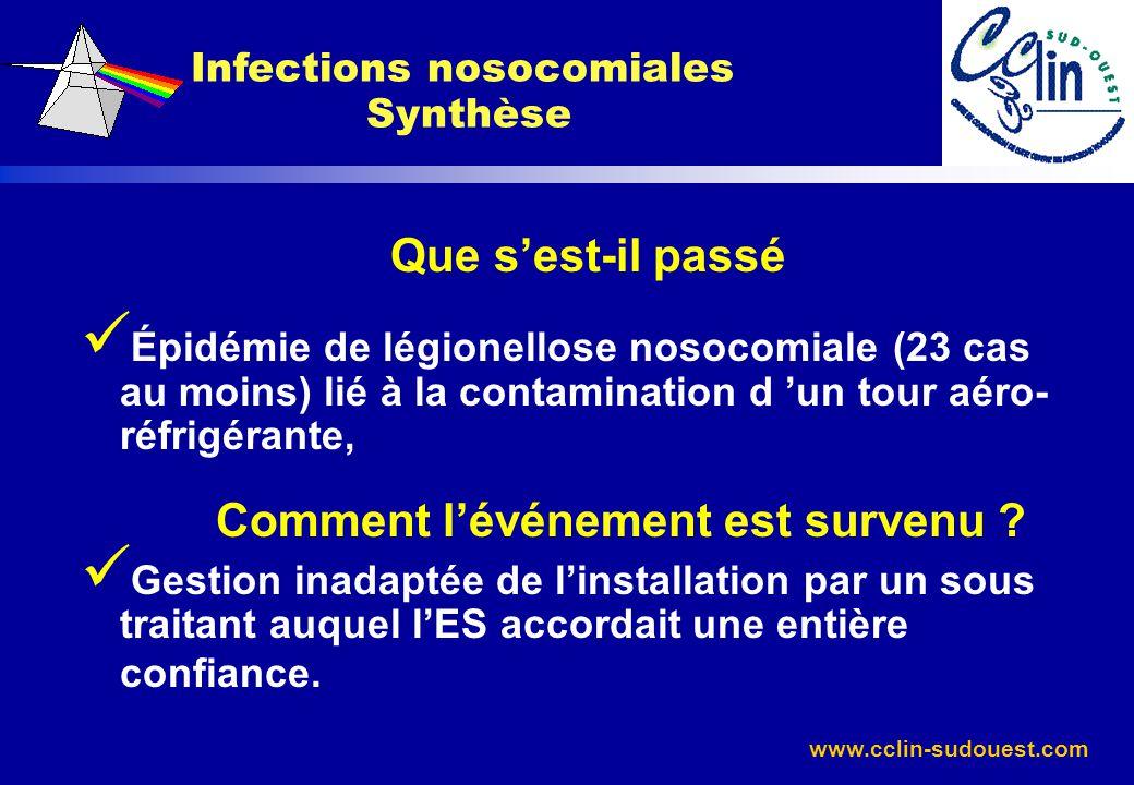 www.cclin-sudouest.com Que sest-il passé Épidémie de légionellose nosocomiale (23 cas au moins) lié à la contamination d un tour aéro- réfrigérante, C