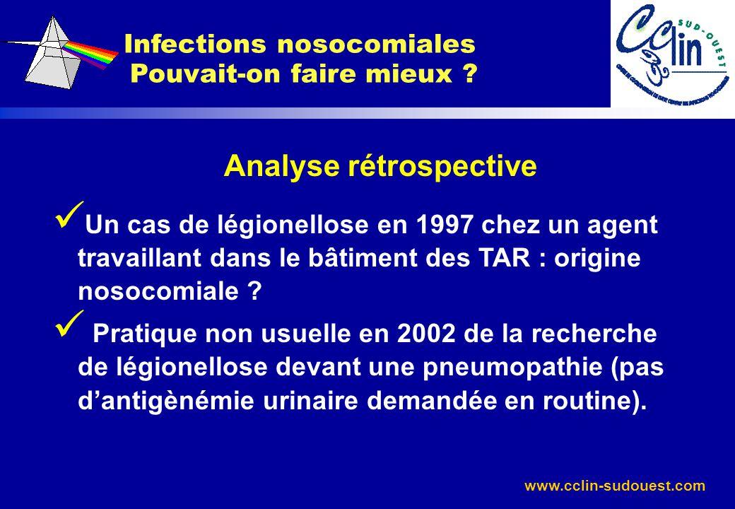 www.cclin-sudouest.com Analyse rétrospective Un cas de légionellose en 1997 chez un agent travaillant dans le bâtiment des TAR : origine nosocomiale ?