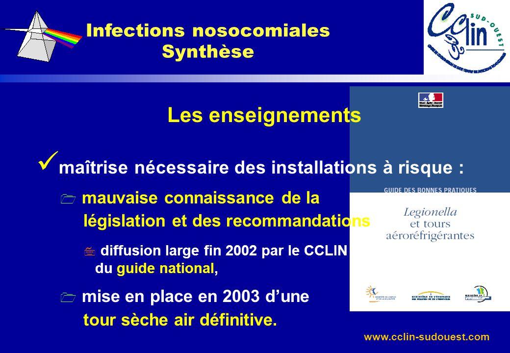www.cclin-sudouest.com Les enseignements maîtrise nécessaire des installations à risque : 1 mauvaise connaissance de la législation et des recommandat