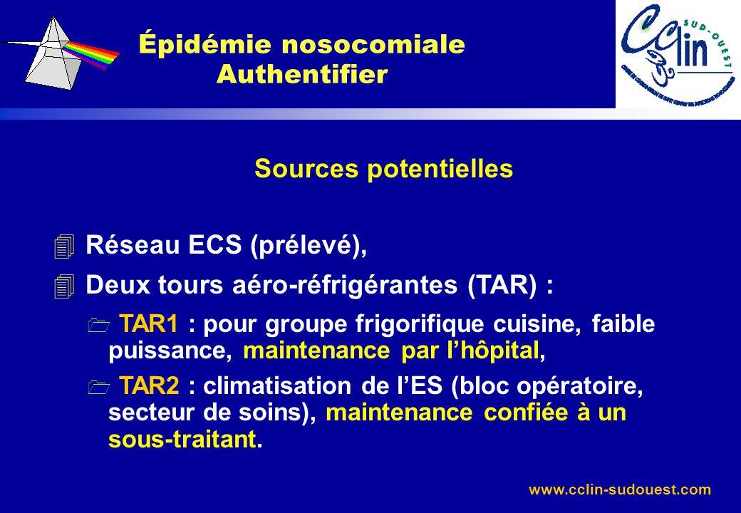 www.cclin-sudouest.com Suivi disponible 4 Réseau ECS (prélevé) : 1 suivi conforme à la législation (deux points faiblement + en 2001, aucun en 2002), 4 TAR : 1 aucun suivi microbiologique, 1 maintenance TAR1 (?), TAR2 correcte.