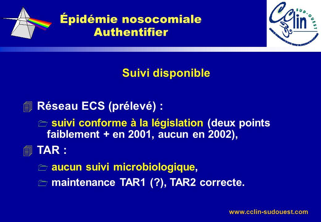 www.cclin-sudouest.com Suivi disponible 4 Réseau ECS (prélevé) : 1 suivi conforme à la législation (deux points faiblement + en 2001, aucun en 2002),