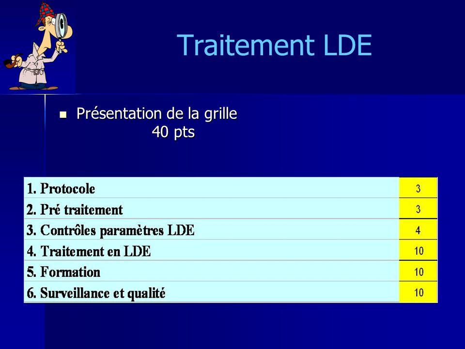 Traitement LDE Présentation de la grille 40 pts Présentation de la grille 40 pts