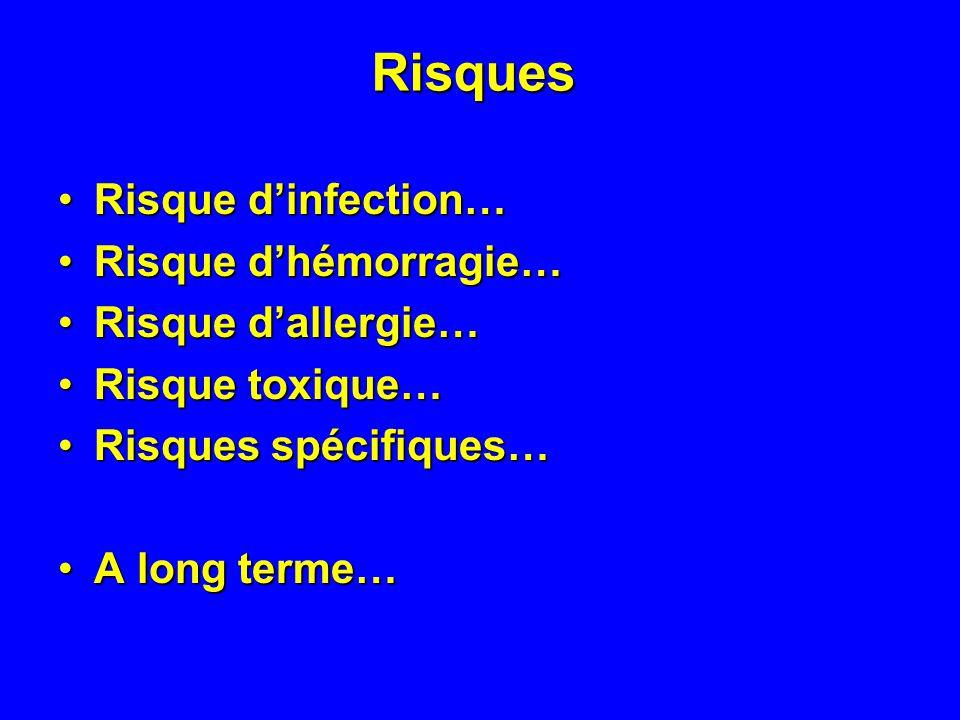 Risques Risque dinfection…Risque dinfection… Risque dhémorragie…Risque dhémorragie… Risque dallergie…Risque dallergie… Risque toxique…Risque toxique…