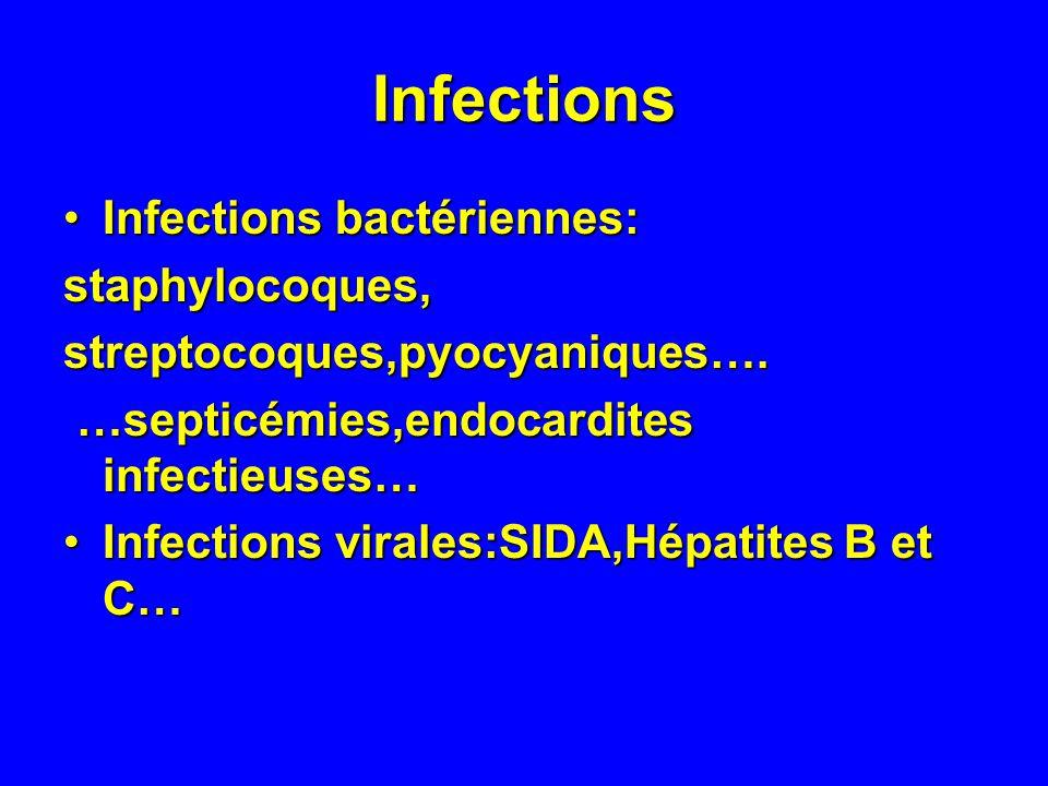 Infections Les infections bactériennes…Les infections bactériennes… « « virales… « « virales… « « à champignons… « « à champignons… « « locales… « « locales… « « générales… « « générales…