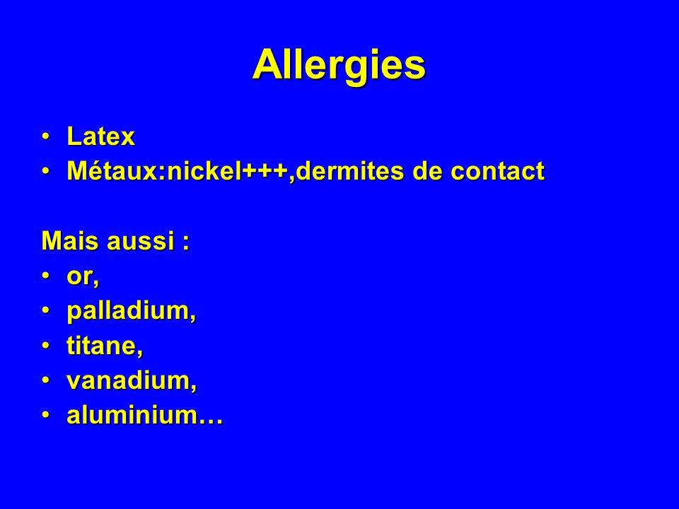 Allergies LatexLatex Métaux:nickel+++,dermites de contactMétaux:nickel+++,dermites de contact Mais aussi : or,or, palladium,palladium, titane,titane,