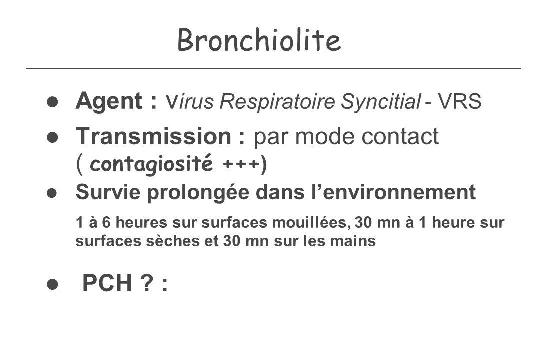 Bronchiolite Agent : v irus Respiratoire Syncitial - VRS Transmission : par mode contact ( contagiosité +++ ) Survie prolongée dans lenvironnement 1 à