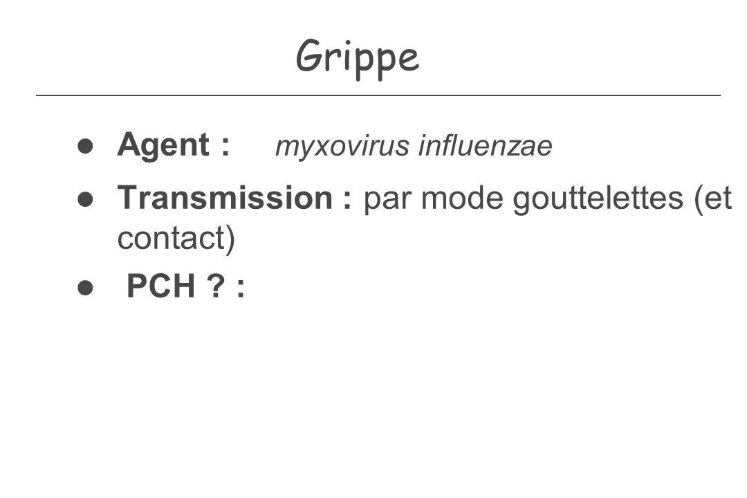 Grippe Agent : myxovirus influenzae Transmission : par mode gouttelettes (et contact) PCH ? :