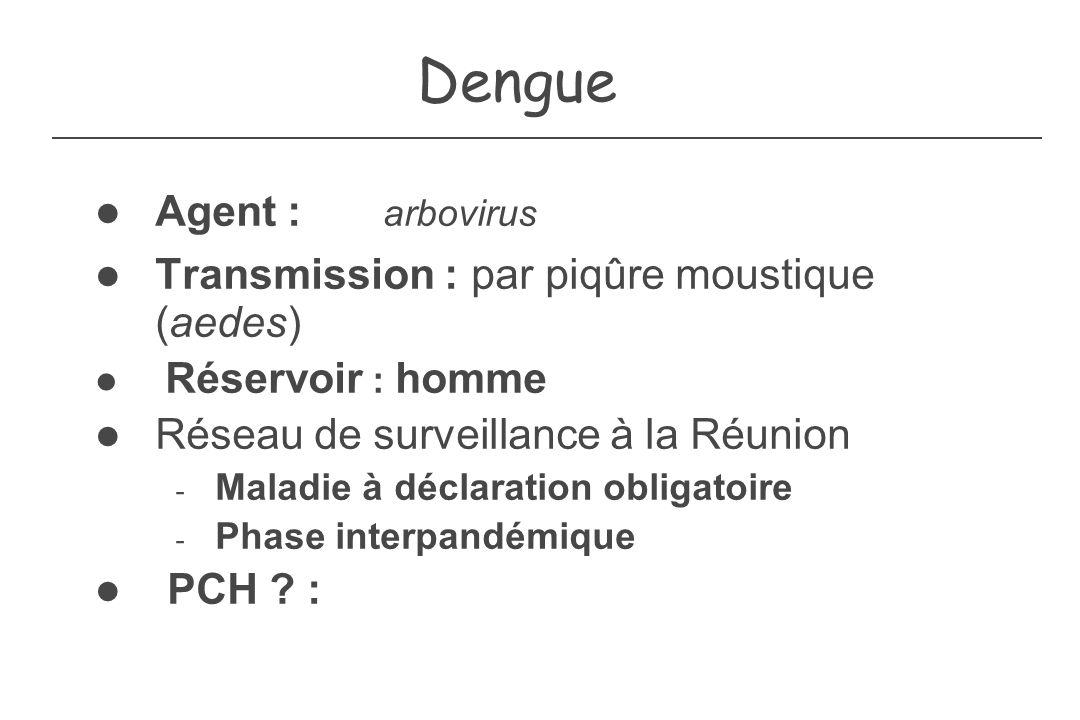 Dengue Agent : arbovirus Transmission : par piqûre moustique (aedes) Réservoir : homme Réseau de surveillance à la Réunion - Maladie à déclaration obl