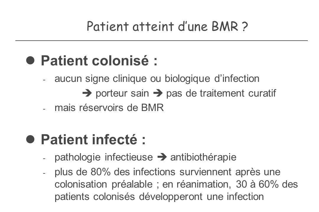 Patient atteint dune BMR ? Patient colonisé : - aucun signe clinique ou biologique dinfection porteur sain pas de traitement curatif - mais réservoirs