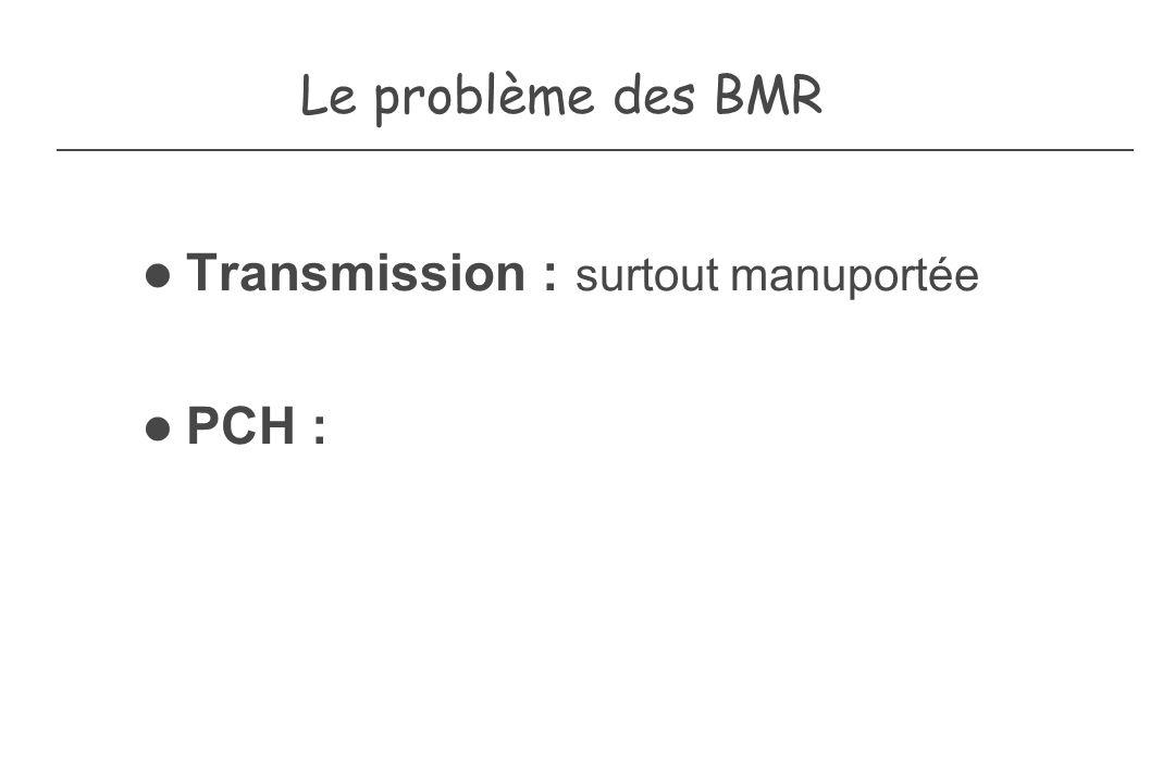 Le problème des BMR Transmission : surtout manuportée PCH :