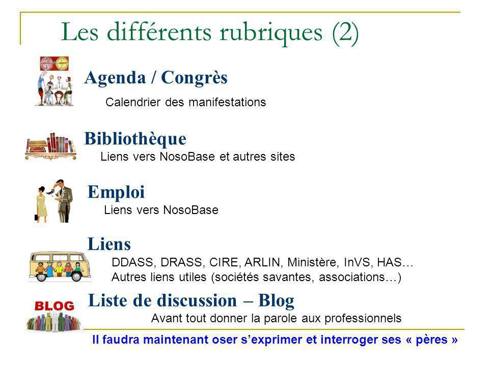 Les différents rubriques (2) Bibliothèque Liens vers NosoBase et autres sites Agenda / Congrès Calendrier des manifestations Emploi Liens vers NosoBas