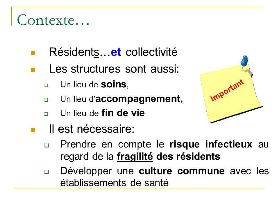 Contexte… Résidents…et collectivité Les structures sont aussi: Un lieu de soins, Un lieu d accompagnement, Un lieu de fin de vie Il est nécessaire: Pr