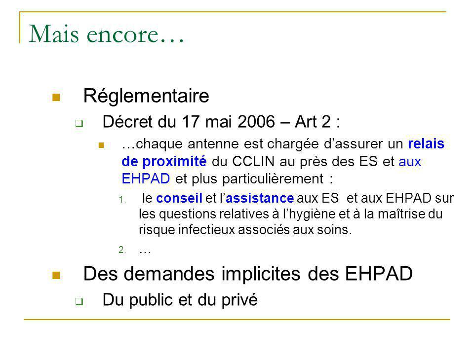 Mais encore… Réglementaire Décret du 17 mai 2006 – Art 2 : …chaque antenne est chargée dassurer un relais de proximité du CCLIN au près des ES et aux
