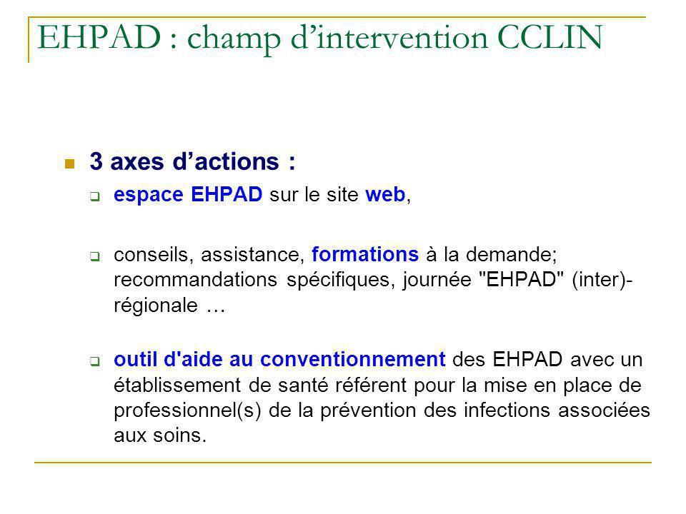 EHPAD : champ dintervention CCLIN 3 axes dactions : espace EHPAD sur le site web, conseils, assistance, formations à la demande; recommandations spéci