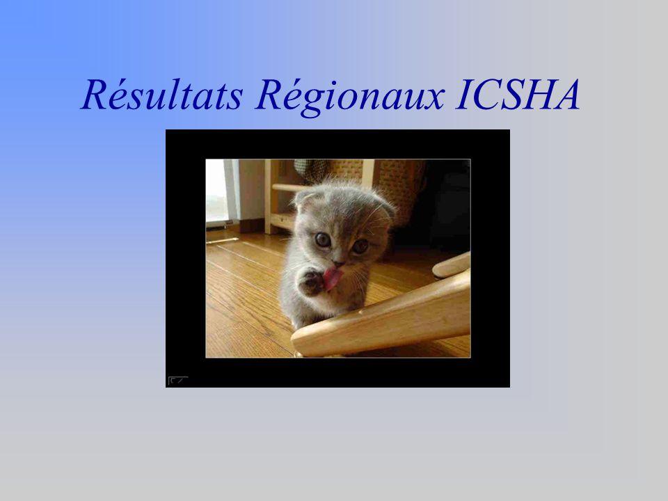 ICSHA 2008 6 Atteintes des objectifs personnalisés 20062007 2008 Moyenne régionale OPSHA 30%63%84% Calcul de lobjectif personnalisé de consommation par spécialité et par an = Nombre de journées dhospitalisation (ou séances ou passages) par an dans les services de la spécialité x par nombre minimal de frictions par jour de la spécialité x par 0,003 litres de PHA (correspondant à 1 friction) L objectif personnalisé de l établissement correspond à la somme des objectifs personnalisés de chaque spécialité