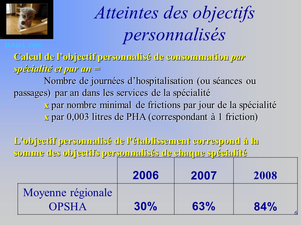 TB IN 2008 17 Résultats Score Agrégé France entière/ Réunion Mayotte