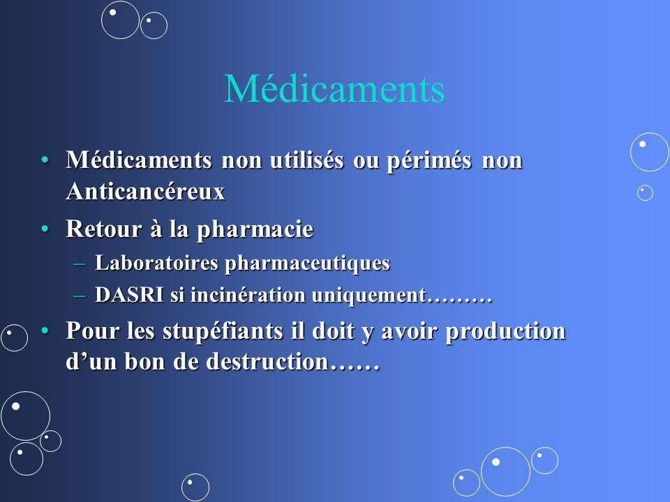 Médicaments Médicaments non utilisés ou périmés non AnticancéreuxMédicaments non utilisés ou périmés non Anticancéreux Retour à la pharmacieRetour à l