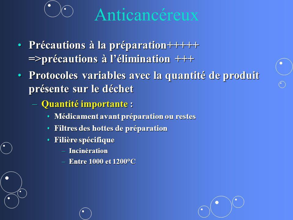 Anticancéreux Précautions à la préparation+++++ =>précautions à lélimination +++Précautions à la préparation+++++ =>précautions à lélimination +++ Pro