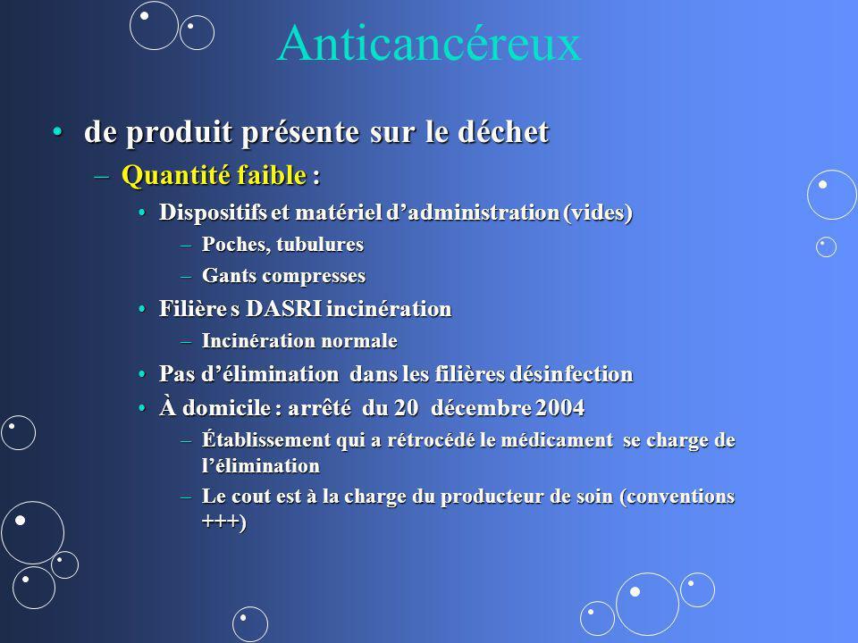 Anticancéreux de produit présente sur le déchetde produit présente sur le déchet –Quantité faible : Dispositifs et matériel dadministration (vides)Dis