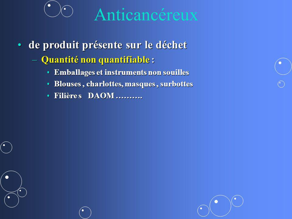 Anticancéreux de produit présente sur le déchetde produit présente sur le déchet –Quantité non quantifiable : Emballages et instruments non souillesEm
