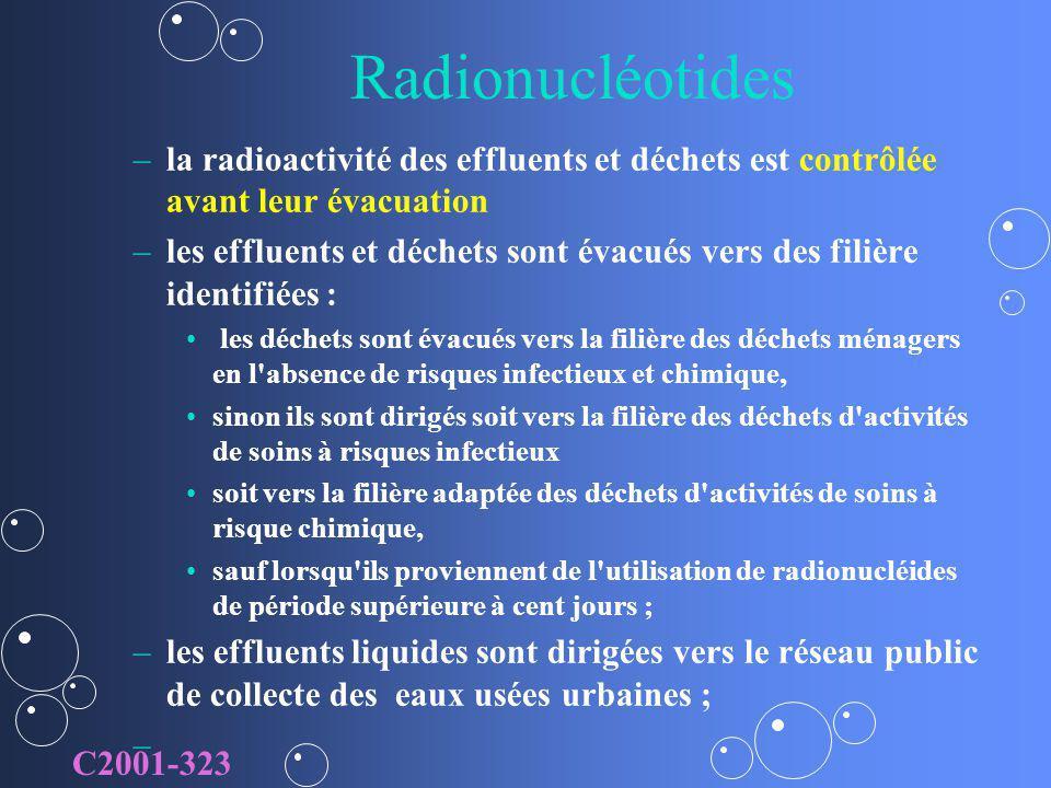 Radionucléotides – –la radioactivité des effluents et déchets est contrôlée avant leur évacuation – –les effluents et déchets sont évacués vers des fi