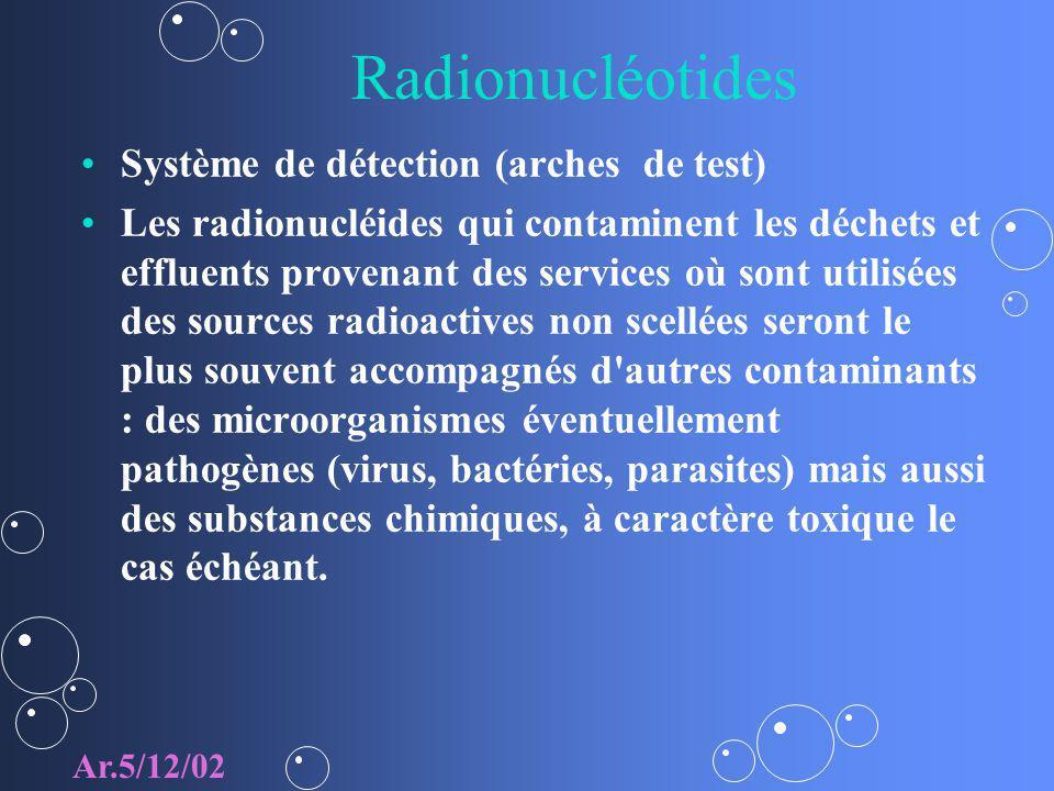 Radionucléotides Système de détection (arches de test) Les radionucléides qui contaminent les déchets et effluents provenant des services où sont util