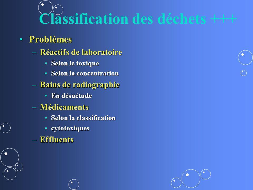 Classification des déchets +++ ProblèmesProblèmes –Réactifs de laboratoire Selon le toxiqueSelon le toxique Selon la concentrationSelon la concentrati