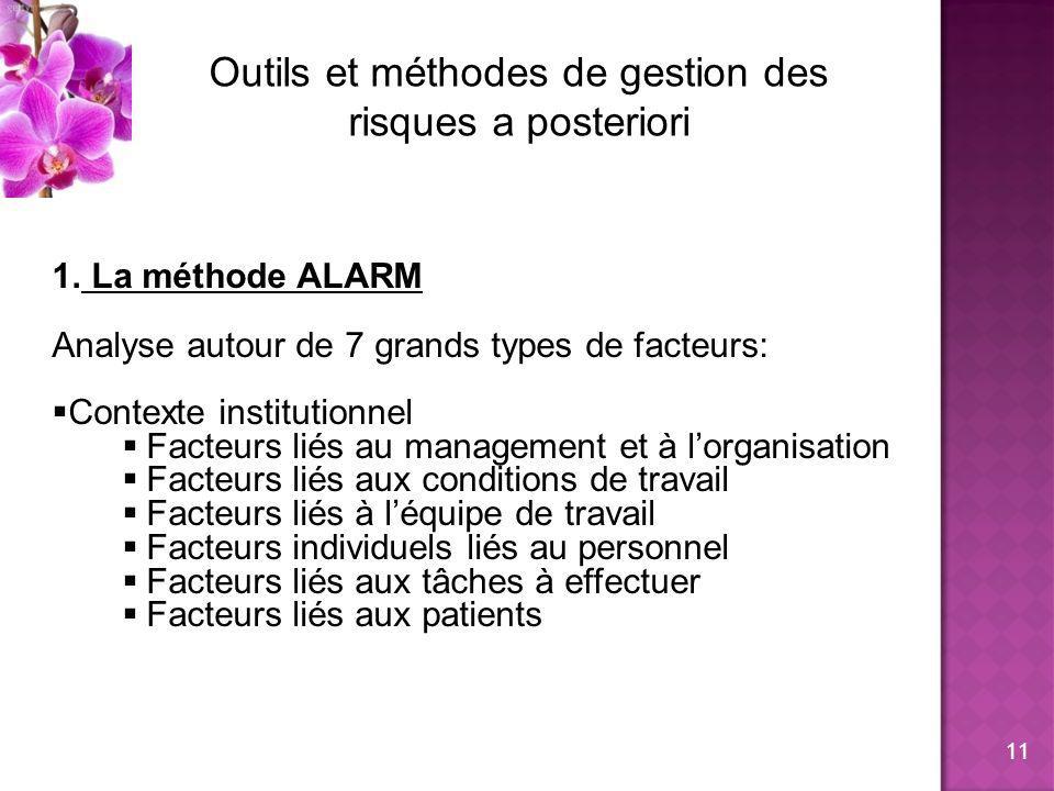 Outils et méthodes de gestion des risques a posteriori 1. La méthode ALARM Analyse autour de 7 grands types de facteurs: Contexte institutionnel Facte