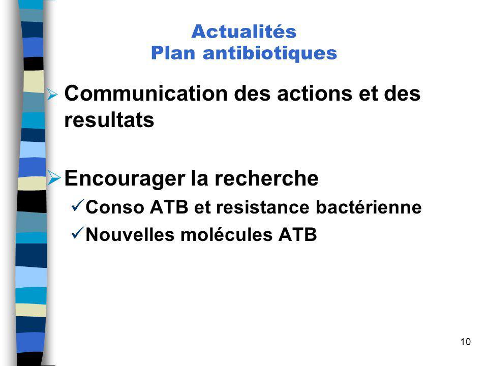 10 Communication des actions et des resultats Encourager la recherche Conso ATB et resistance bactérienne Nouvelles molécules ATB Actualités Plan antibiotiques