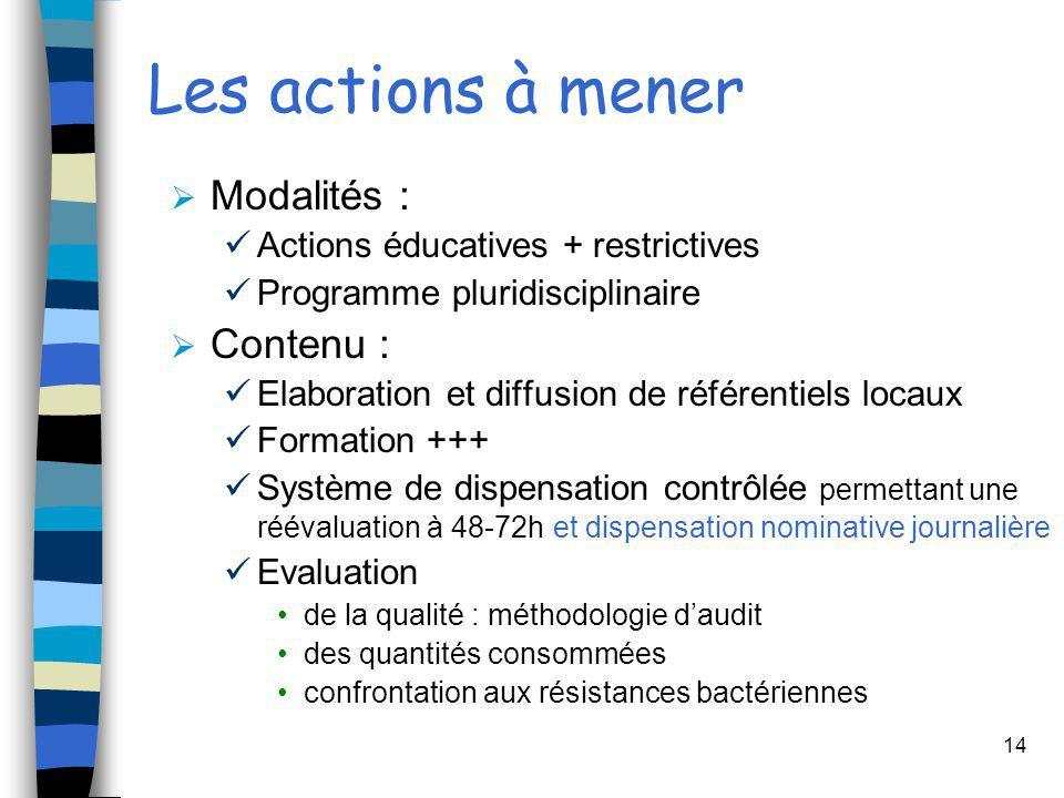 14 Les actions à mener Modalités : Actions éducatives + restrictives Programme pluridisciplinaire Contenu : Elaboration et diffusion de référentiels l