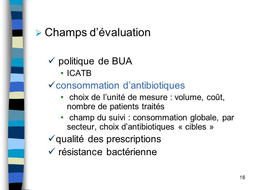 16 Champs dévaluation politique de BUA ICATB consommation dantibiotiques choix de lunité de mesure : volume, coût, nombre de patients traités champ du