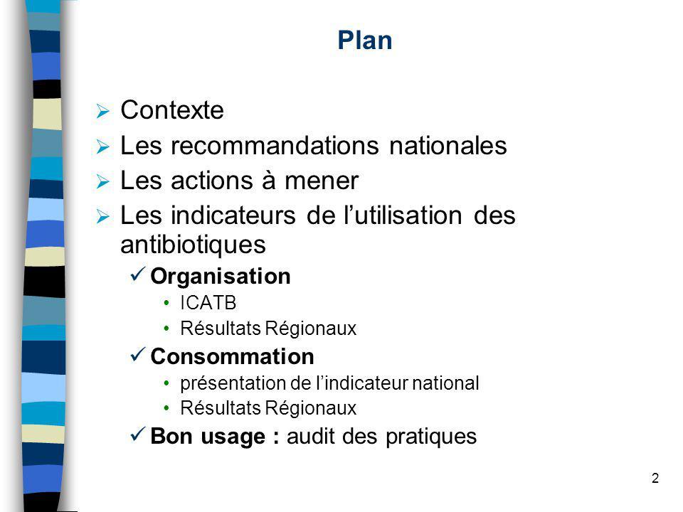 2 Plan Contexte Les recommandations nationales Les actions à mener Les indicateurs de lutilisation des antibiotiques Organisation ICATB Résultats Régionaux Consommation présentation de lindicateur national Résultats Régionaux Bon usage : audit des pratiques