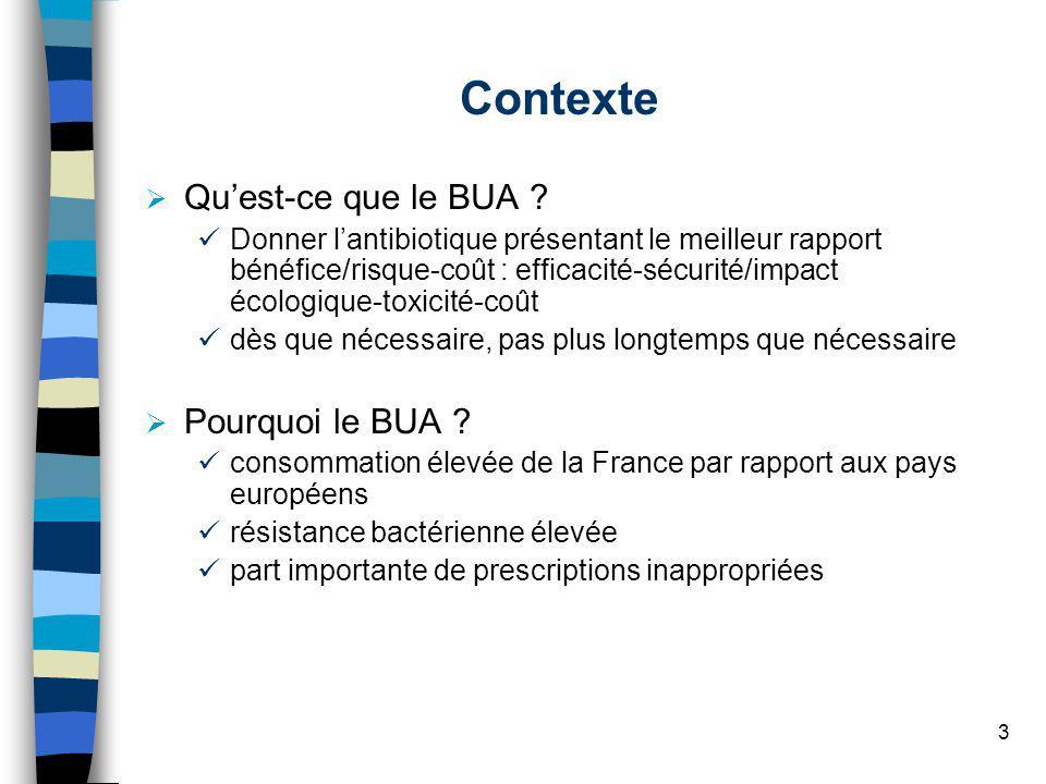 3 Contexte Quest-ce que le BUA .