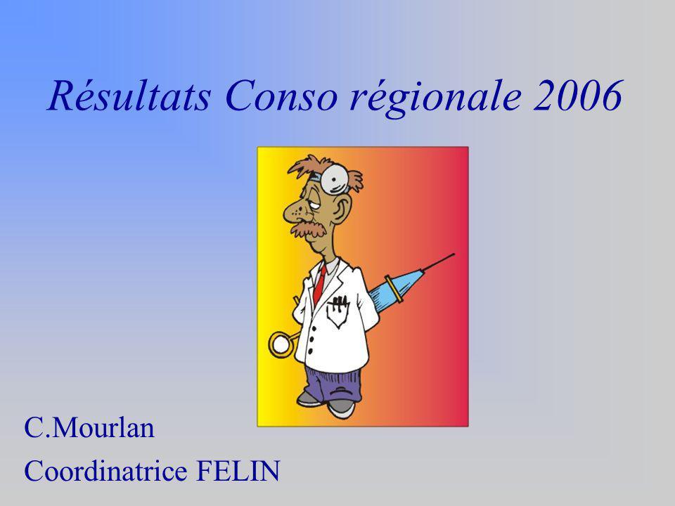 Résultats Conso régionale 2006 C.Mourlan Coordinatrice FELIN
