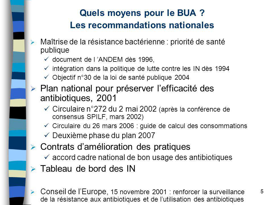 5 Quels moyens pour le BUA ? Les recommandations nationales Maîtrise de la résistance bactérienne : priorité de santé publique document de l ANDEM dès
