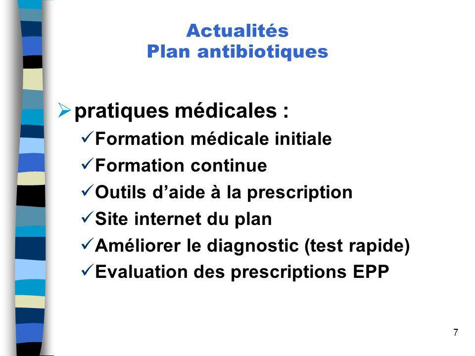 7 pratiques médicales : Formation médicale initiale Formation continue Outils daide à la prescription Site internet du plan Améliorer le diagnostic (test rapide) Evaluation des prescriptions EPP Actualités Plan antibiotiques