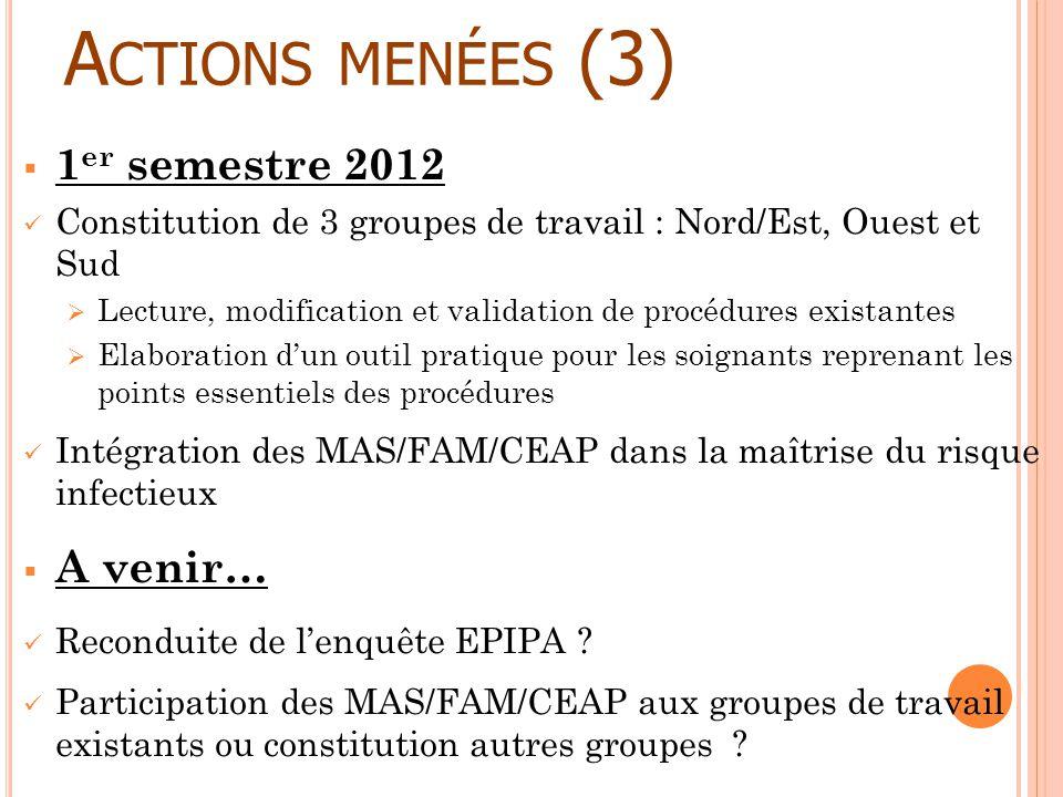 A CTIONS MENÉES (3) 1 er semestre 2012 Constitution de 3 groupes de travail : Nord/Est, Ouest et Sud Lecture, modification et validation de procédures