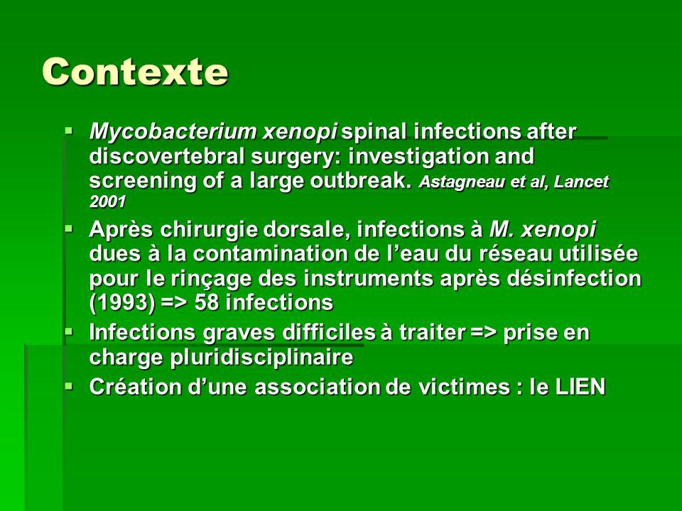 Création des centres de référence ostéo-articulaires 15 ans après cette épidémie 15 ans après cette épidémie Demande du LIEN +++ Demande du LIEN +++ Prise en charge adéquate des infections ostéo- articulaires (IOA) inscrite dans plan national de LIN 2005-2008.