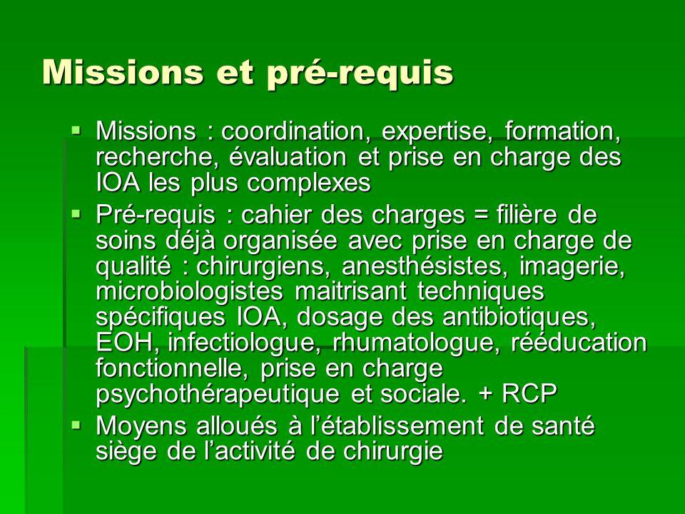 Missions et pré-requis Missions : coordination, expertise, formation, recherche, évaluation et prise en charge des IOA les plus complexes Missions : c