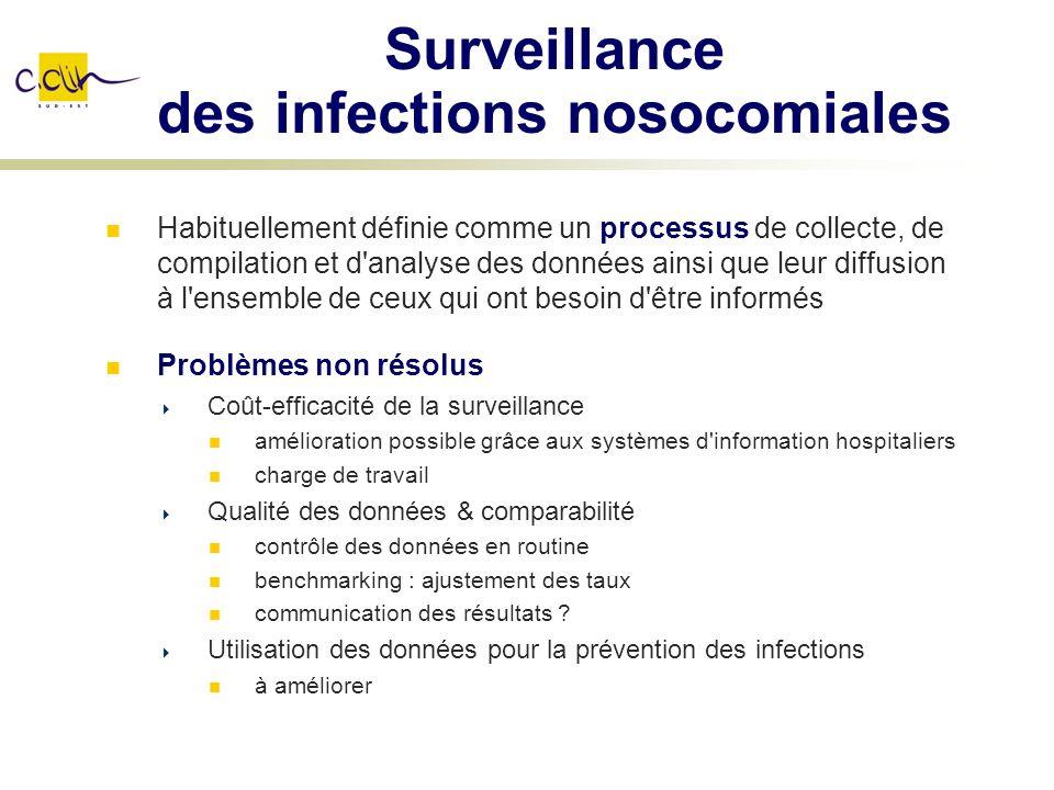 Surveillance des infections nosocomiales Habituellement définie comme un processus de collecte, de compilation et d'analyse des données ainsi que leur