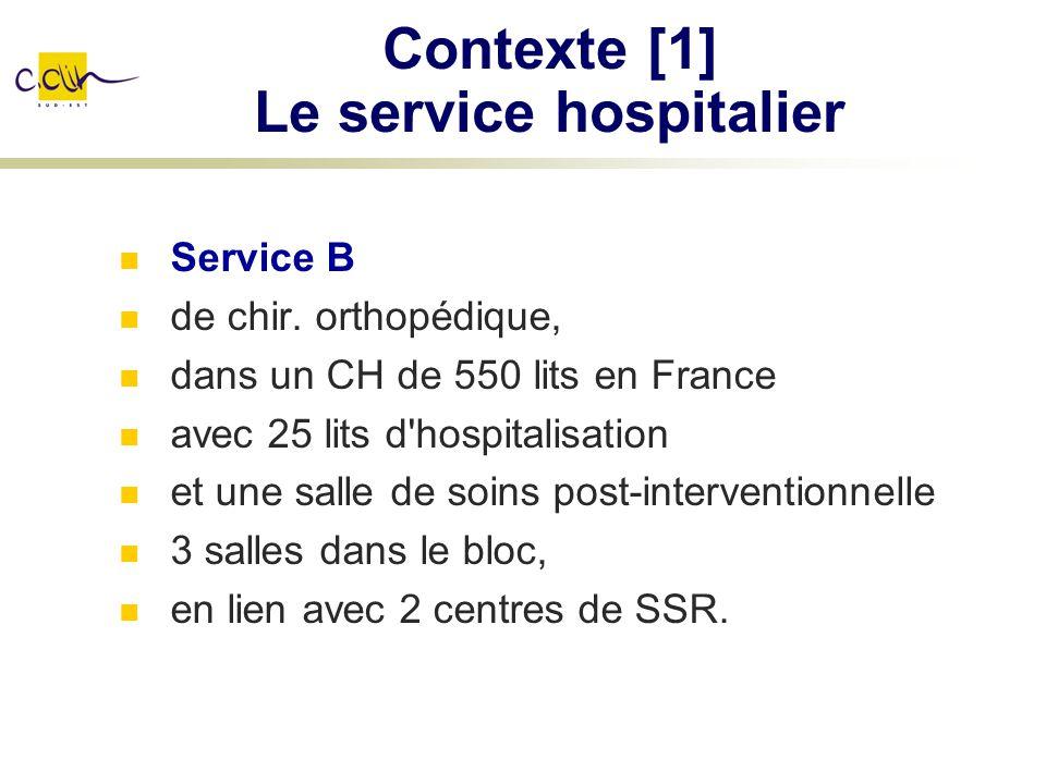 Contexte [1] Le service hospitalier Service B de chir. orthopédique, dans un CH de 550 lits en France avec 25 lits d'hospitalisation et une salle de s