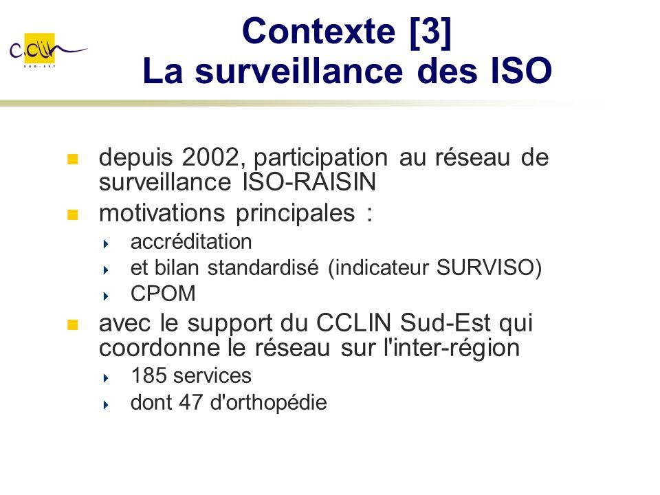 Contexte [3] La surveillance des ISO depuis 2002, participation au réseau de surveillance ISO-RAISIN motivations principales : accréditation et bilan