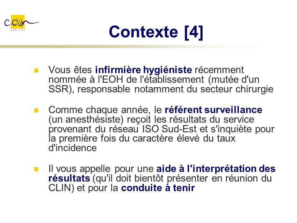 Document A : service B Taux d ISO pour 100 opérés