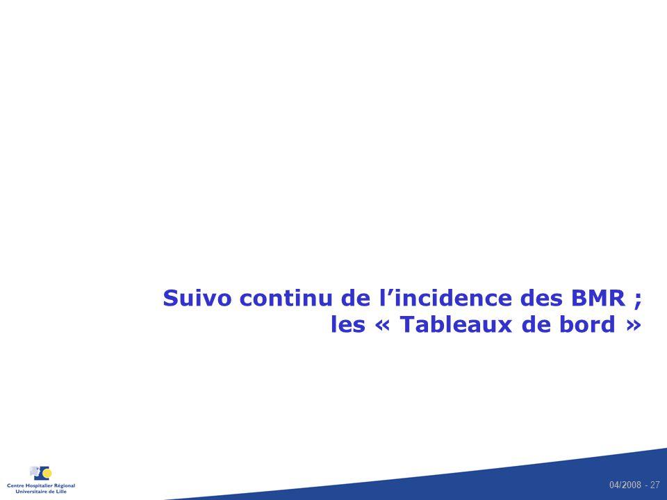 04/2008 - 27 Suivo continu de lincidence des BMR ; les « Tableaux de bord »